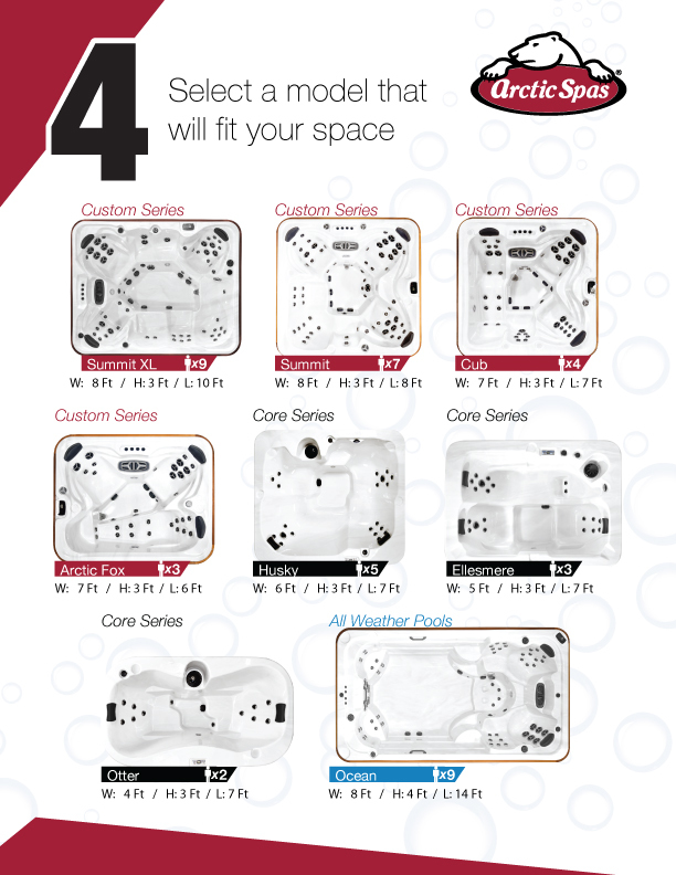 4 Select a model that will fit your space