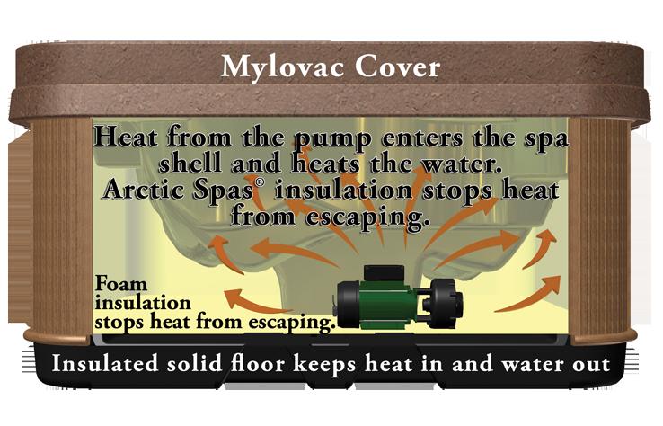 free-heat-mylovac-cover