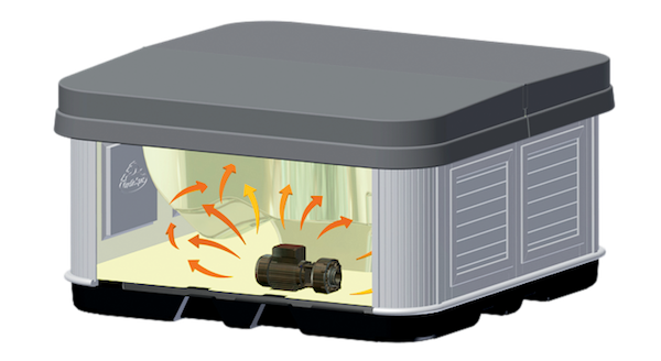 Arctic Spas FreeHeat Insulation System cycle