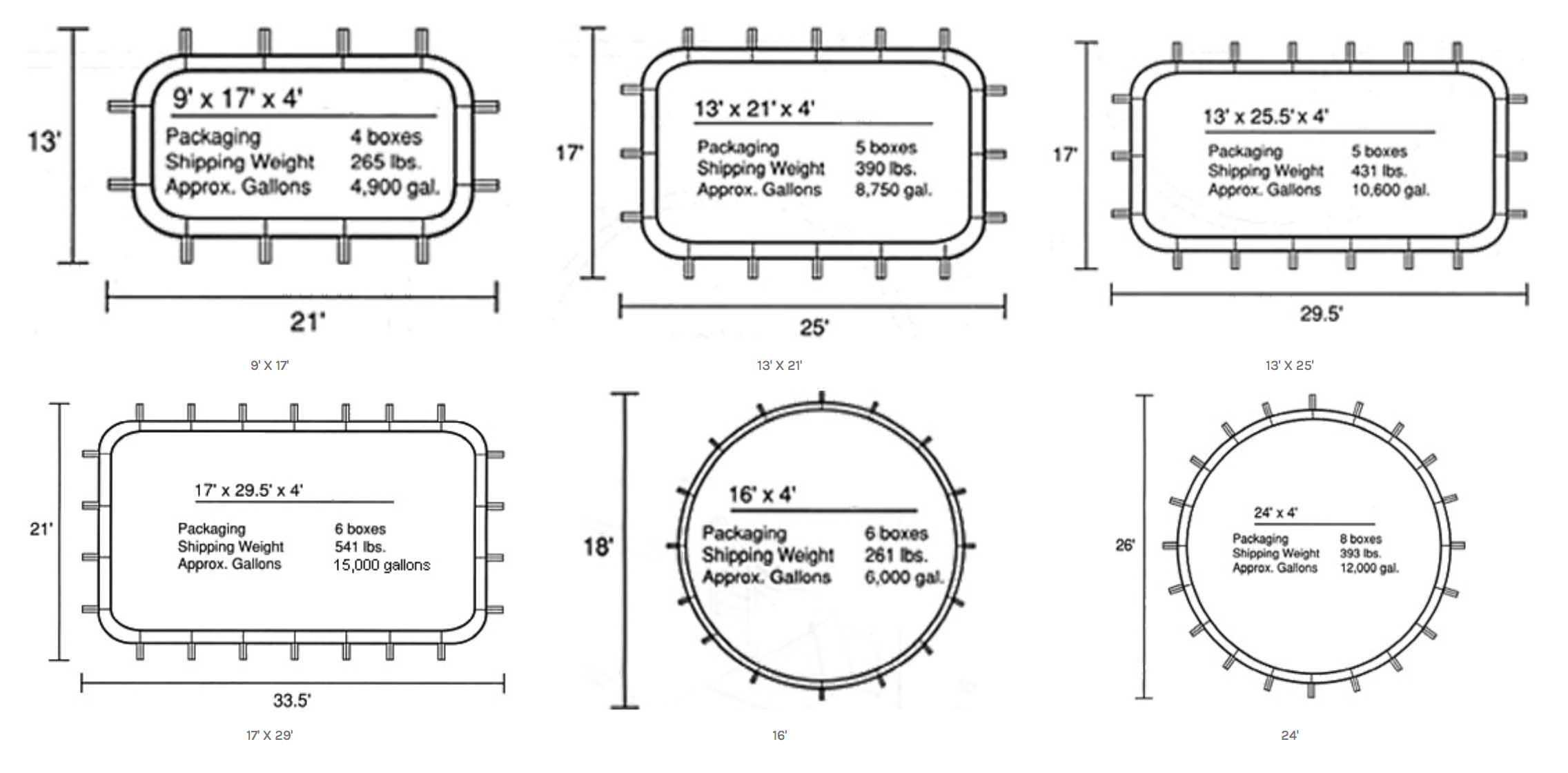 Graphics of Available Standard Sizes of the Titan Pool 3